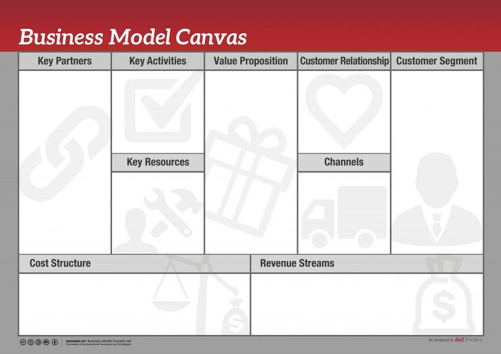 BMC-BusinessModelCanvas-1024x724