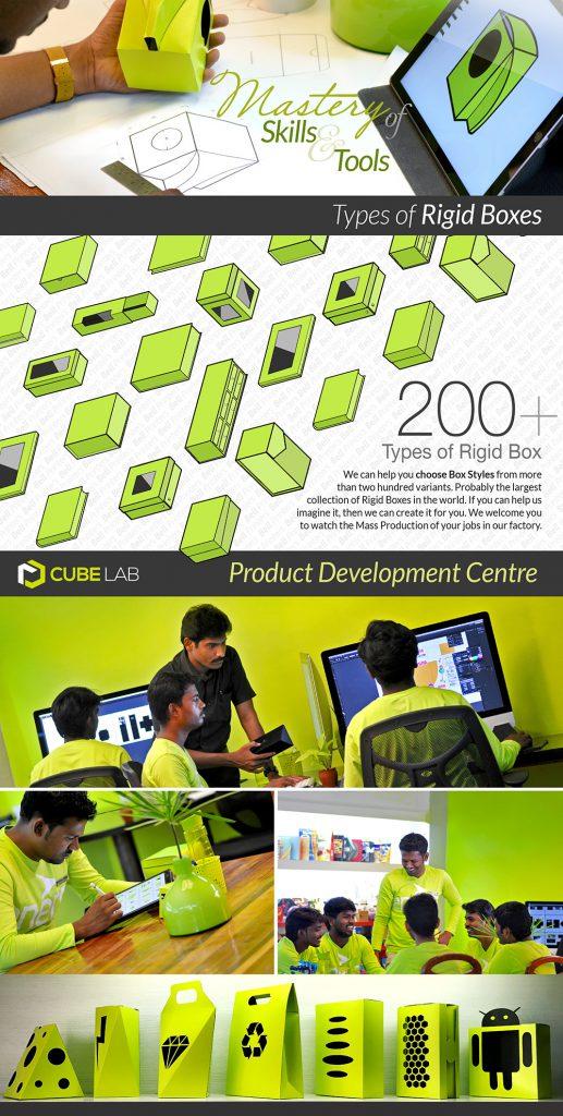 Cube Lab