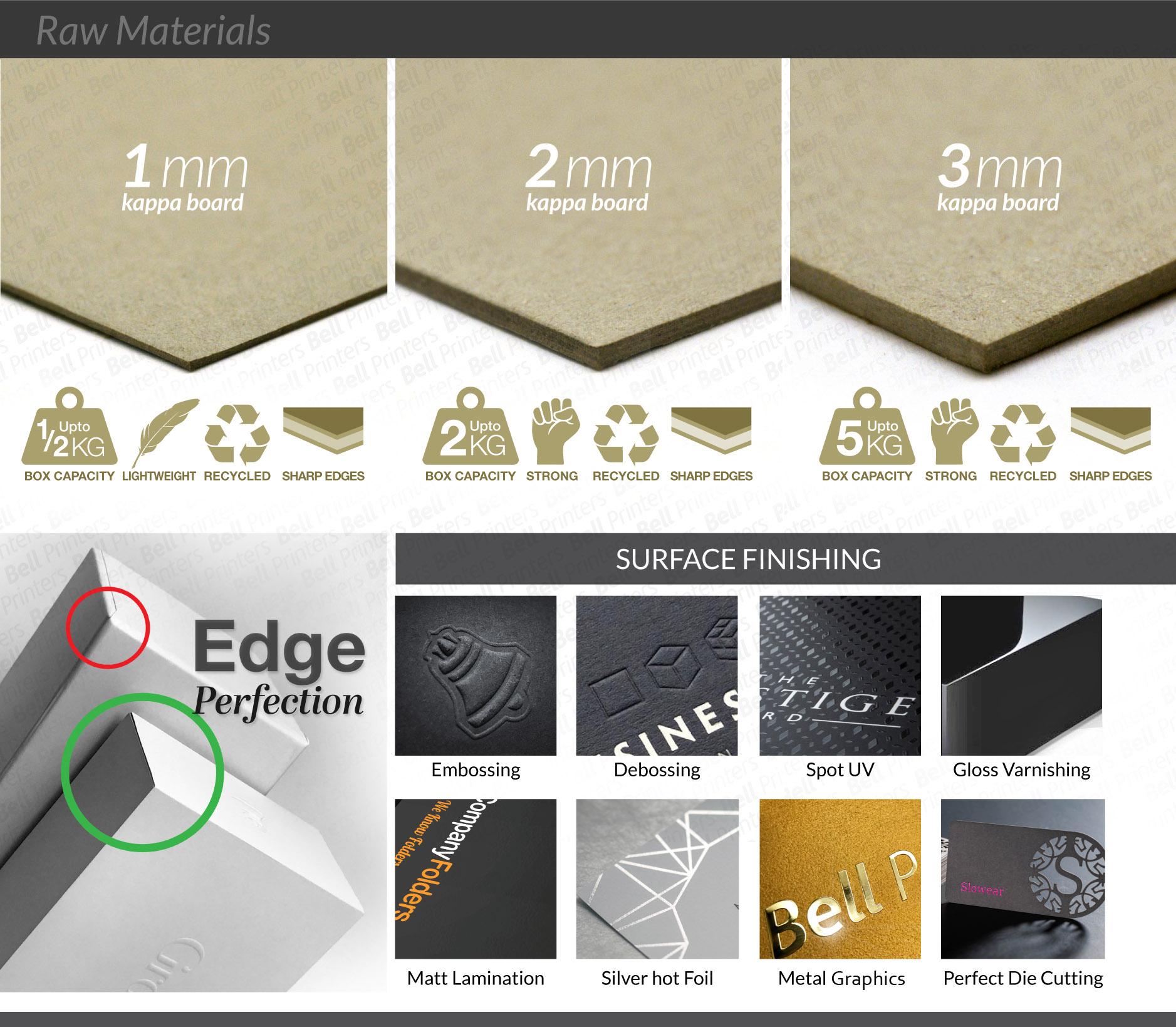 Raw-Materials-for-Rigid-Box